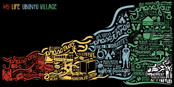 One-Horse-Town-Illustration-Studio-Ubuntu-Village
